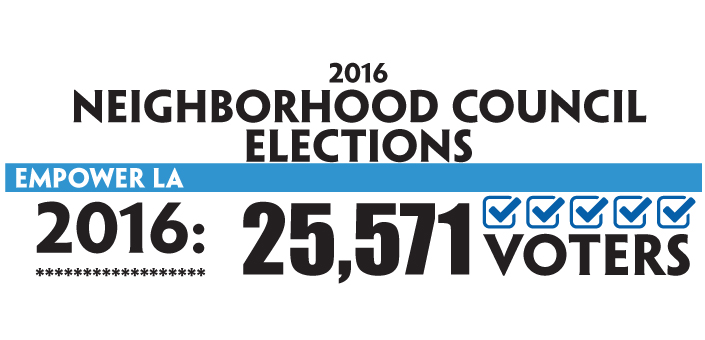 2016-Election-Recap---featured-image-(Jun-29)
